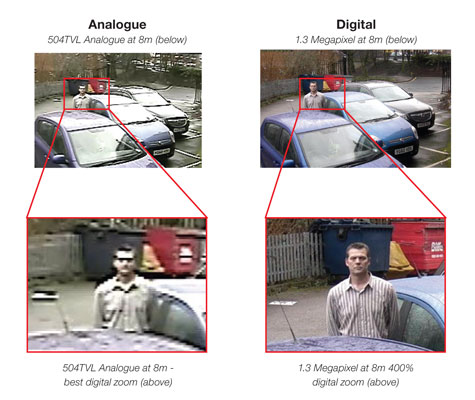 Difference between analogue and digital CCTV